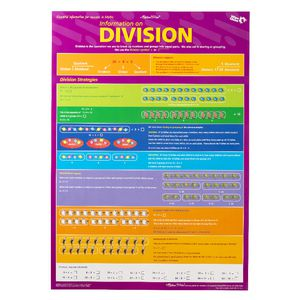 Gillian Miles Times Tables and Division Facts Wall Chart