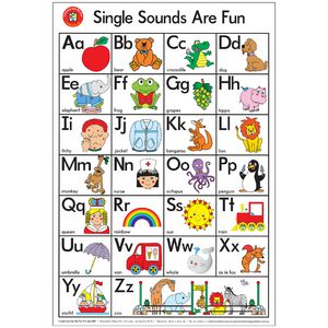 Learning Can Be Fun Single Sounds are Fun Wall Chart