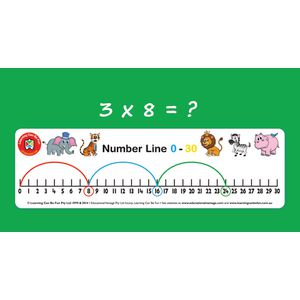 Learning Can Be Fun Number Line Large
