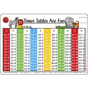 Learning Can Be Fun Desk Mat Time Tables Are Fun