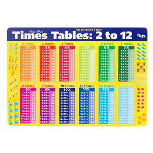 Gillian Miles Times Tables 2 to 12 Placemat