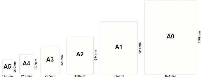 a5 sheets size - Olala.propx.co