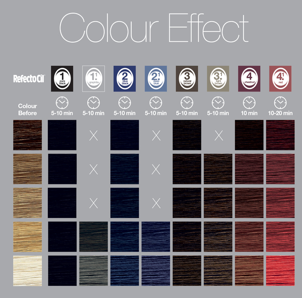 Refectocil Colour Chart