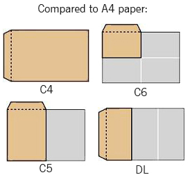 Envelope sizes compared to A4 paper