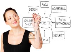 Web designer drawing a website flowchart