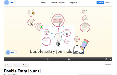 triple entry journal for points of Triple-entry journal template [pdf] response logs or journals you may want to have your students keep a response log or journals in which they document their responses to assigned reading.