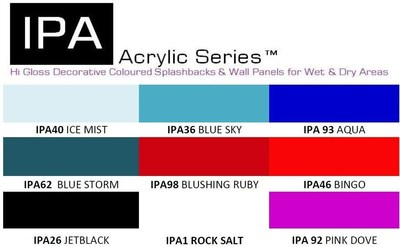 Acrylic Splashbacks IPA Series ISPS Innovations