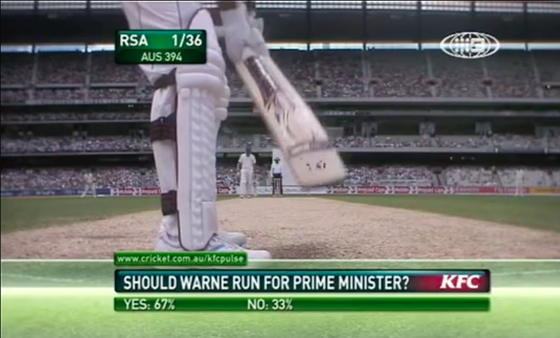 Polling on Channel 9 - Should Warne be prime minister?