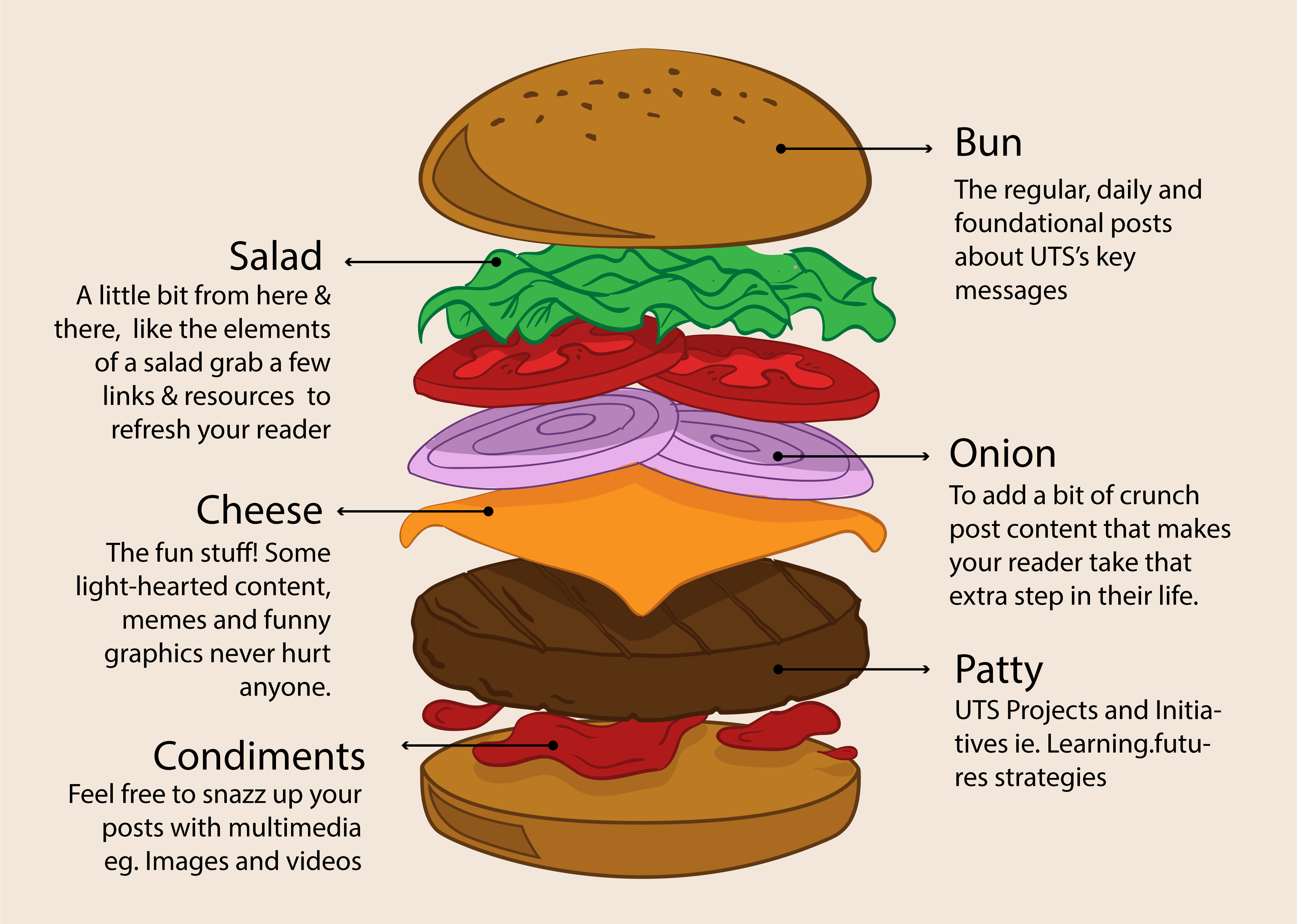 Burger_Infographic