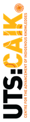 UTS CAIK logo