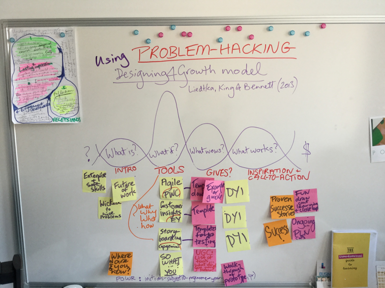 white board covered in writing and post-its
