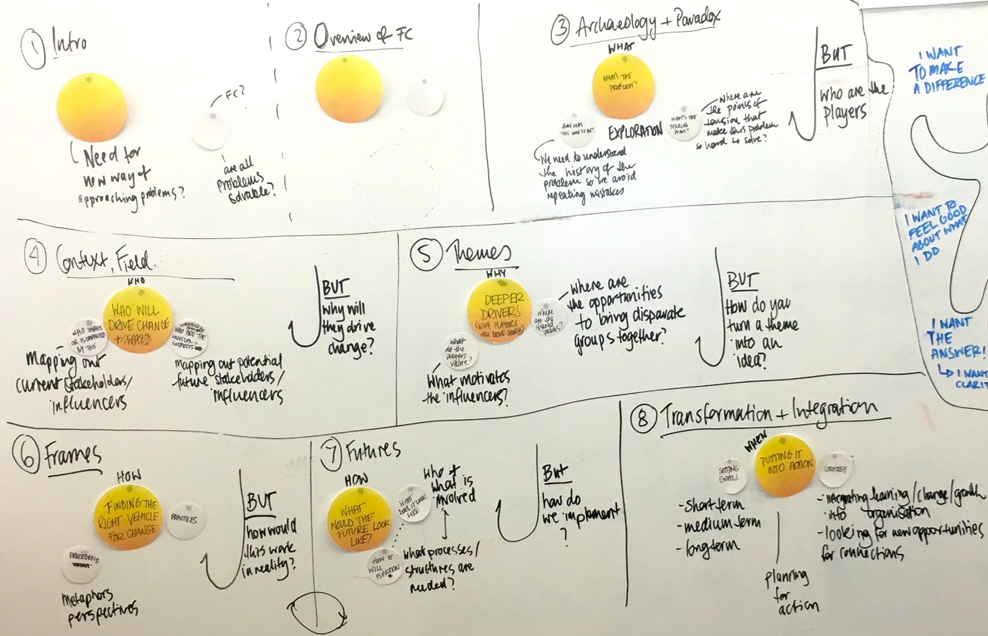 Brainstorm: designing a new interactive problem-solving space for learners in Canvas