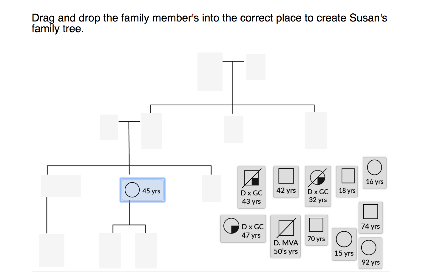 a screenshot of an exercise in the course where you are required to drag and drop different parts of a genetic family tree into their correct place