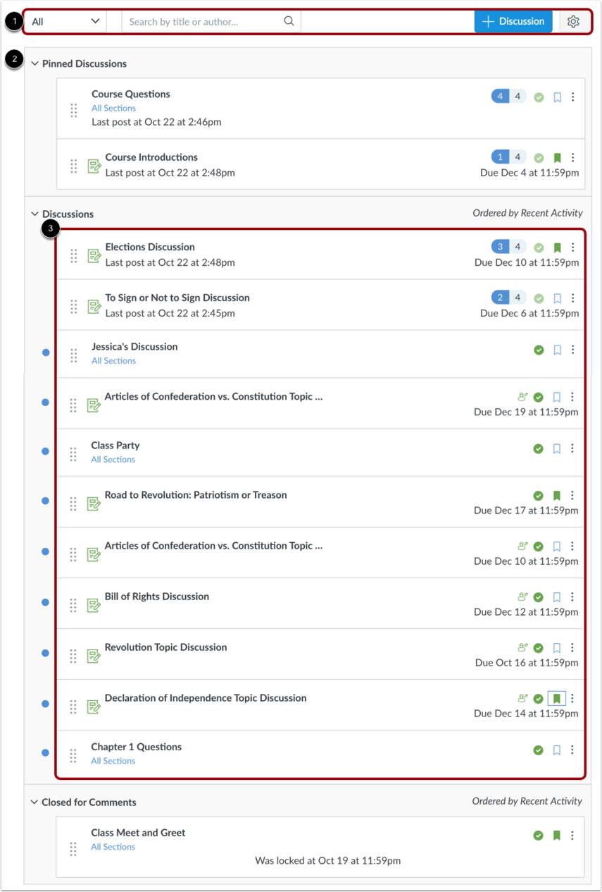 A screenshot of the Discussions Index Page