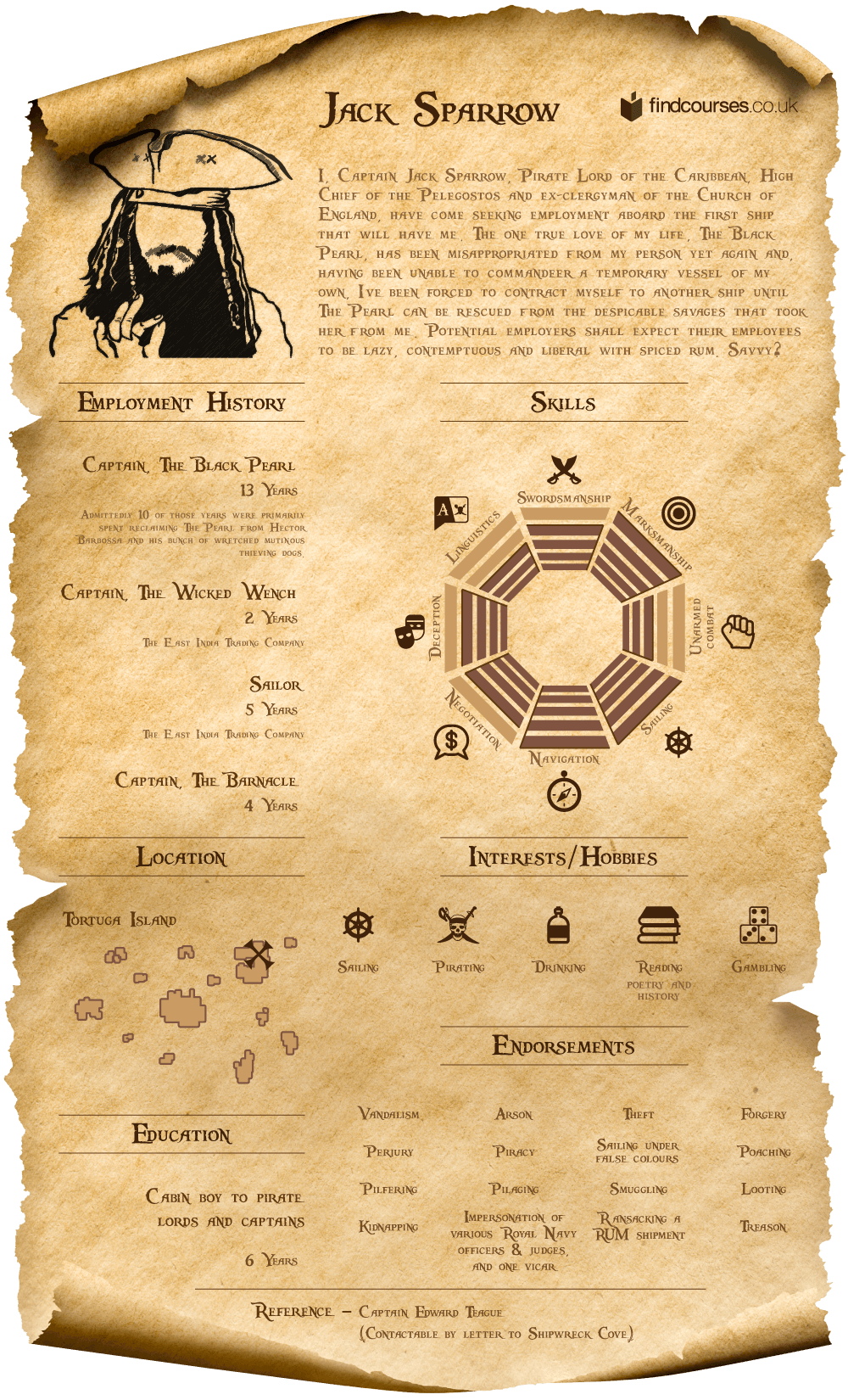 resume image for pirate jack sparrow on old parchment