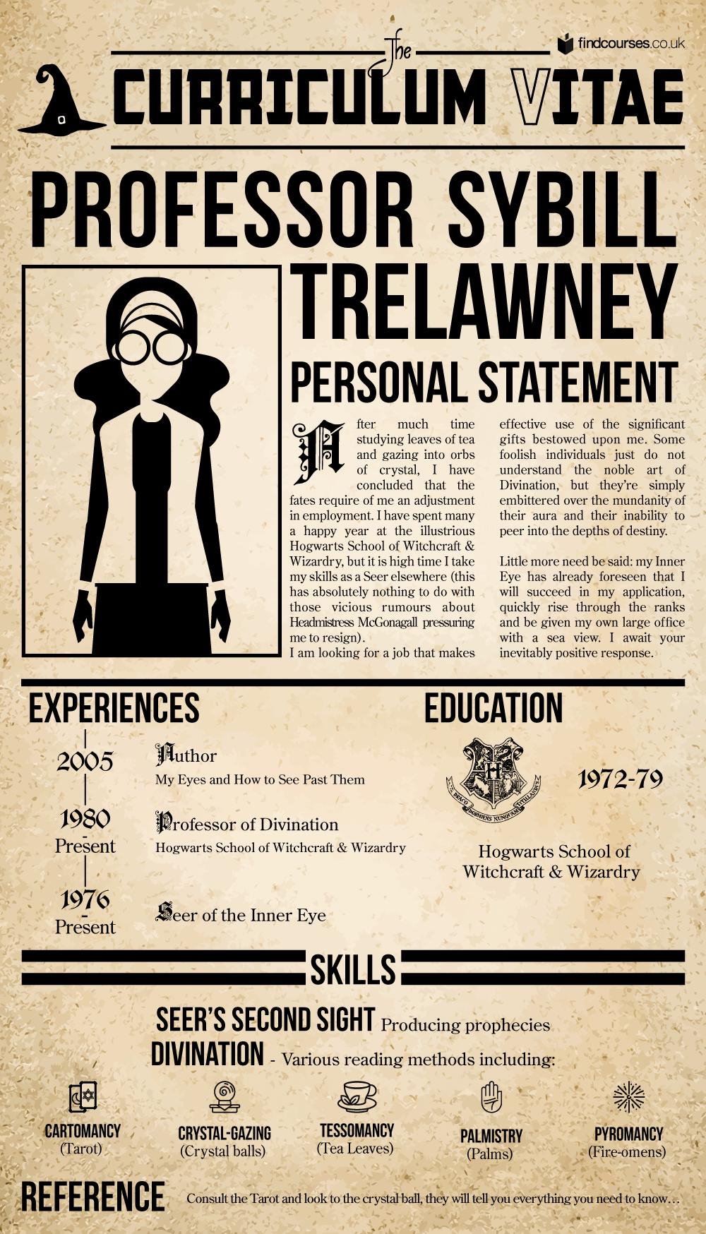 resume for Harry Potter professor sybill trelawney