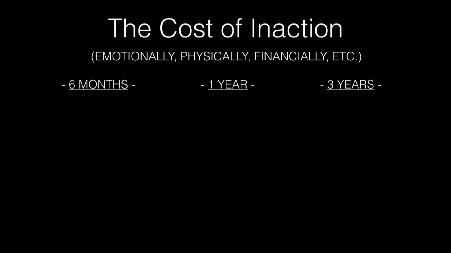 Black box with title ' cost of inaction (emotionally, physically, financially, etc.)' with three columns
