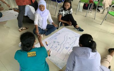 Co-designing activities to assess climate change impacts on rural WASH in Indonesia