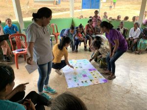 Women's group creates an 'impact diagram' of climate impacts on WASH