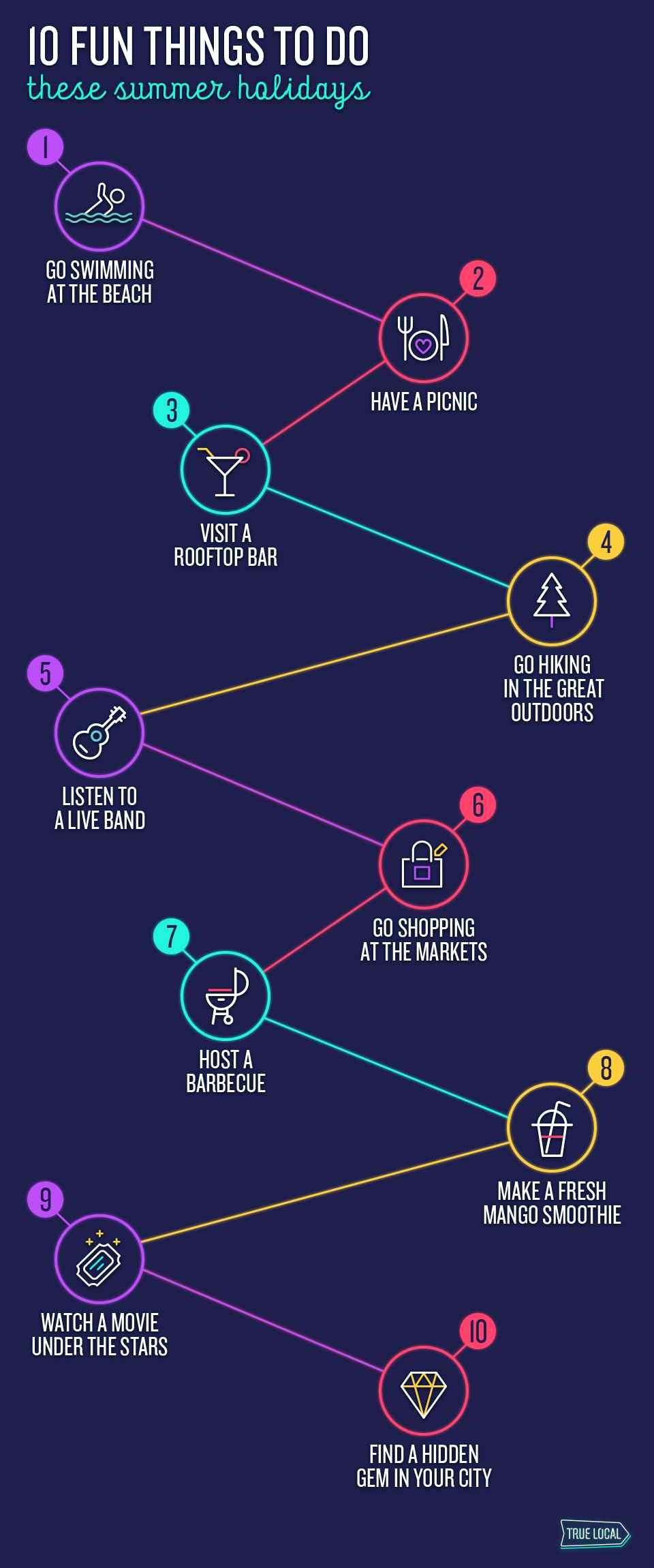Infographic - 10 things to do this summer