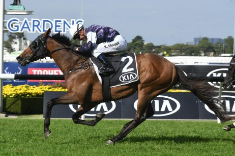 2018 Sydney Cup Field Released