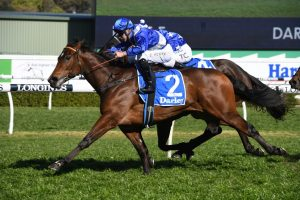 2020 Apollo Stakes Day: Randwick Scratchings & Track Report