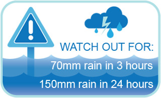 70mm in 3hrs and 150mm in 24hrs