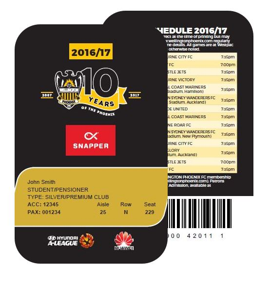 PHX card