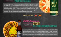 PizzaCapers_ Top 9 Craft Beers to Drink with Pizza (2)