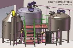 brewmax