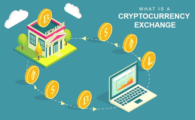 what is a crypto exchange