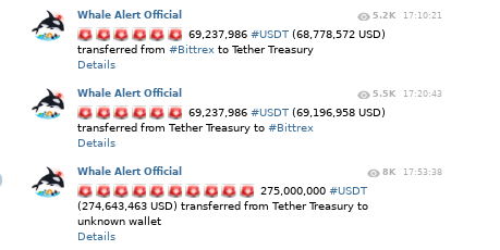 Tether stable USDT and Ripple XRP token are controlled by whales