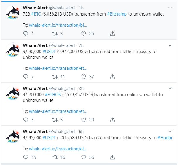 Bitcoin Whales Make Movements In Anticipation Of Bullish Run