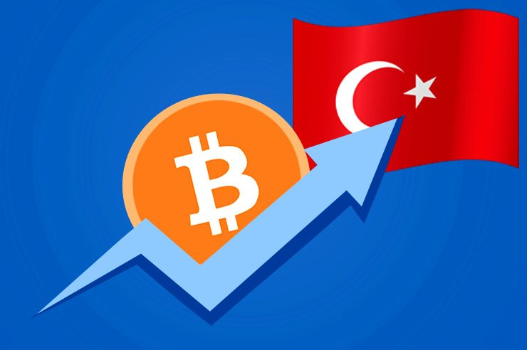 CMB Turkey Makes a Move Against Bitcoin