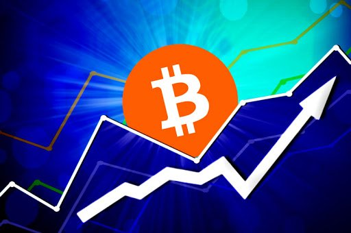 Price Analysis of BTC/USD and ETH/USD