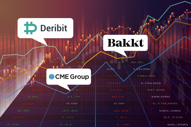Bitcoin Exchange Deribit Surpass CME and Bakkt Trading Volume
