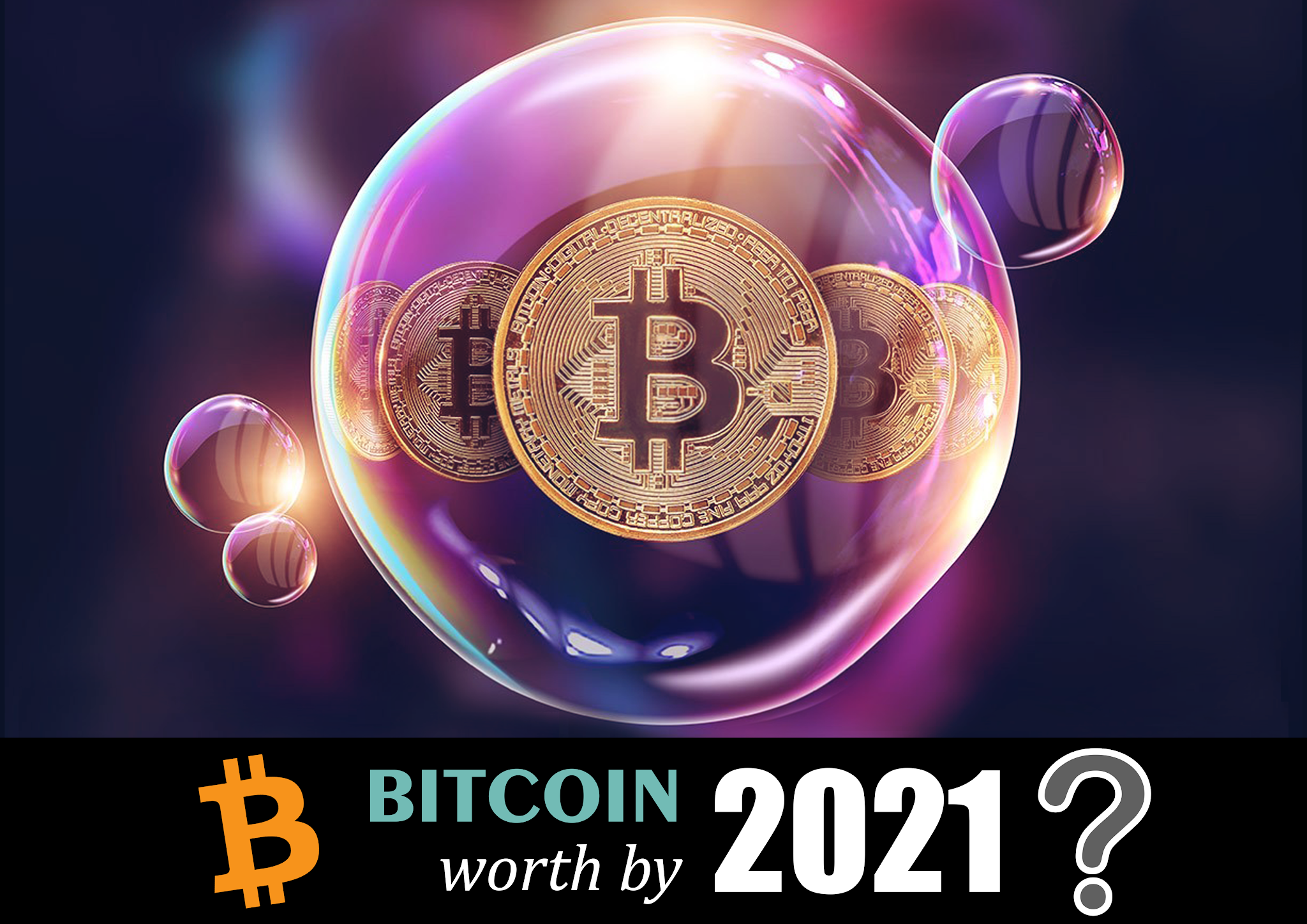 Bitcoin Price in Future Analysis | Bitcoin Price Prediction in 2020, 2021,  and 2022