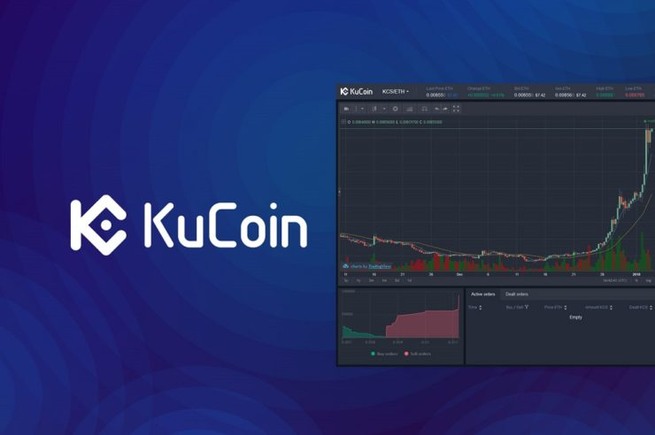 KuCoin Launches Price Protection System For Spot Trading