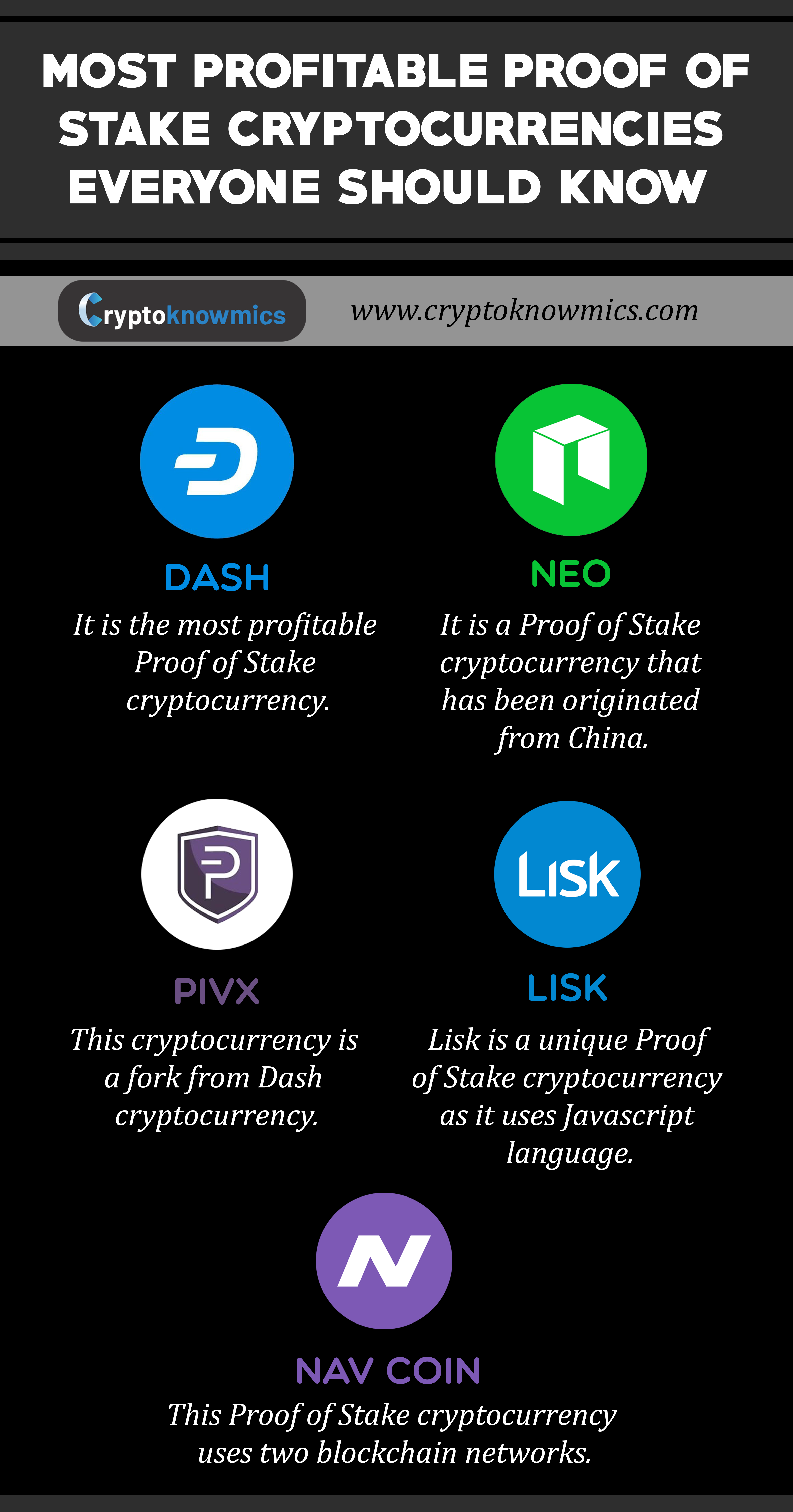 Most Profitable Proof of Stake Cryptocurrencies