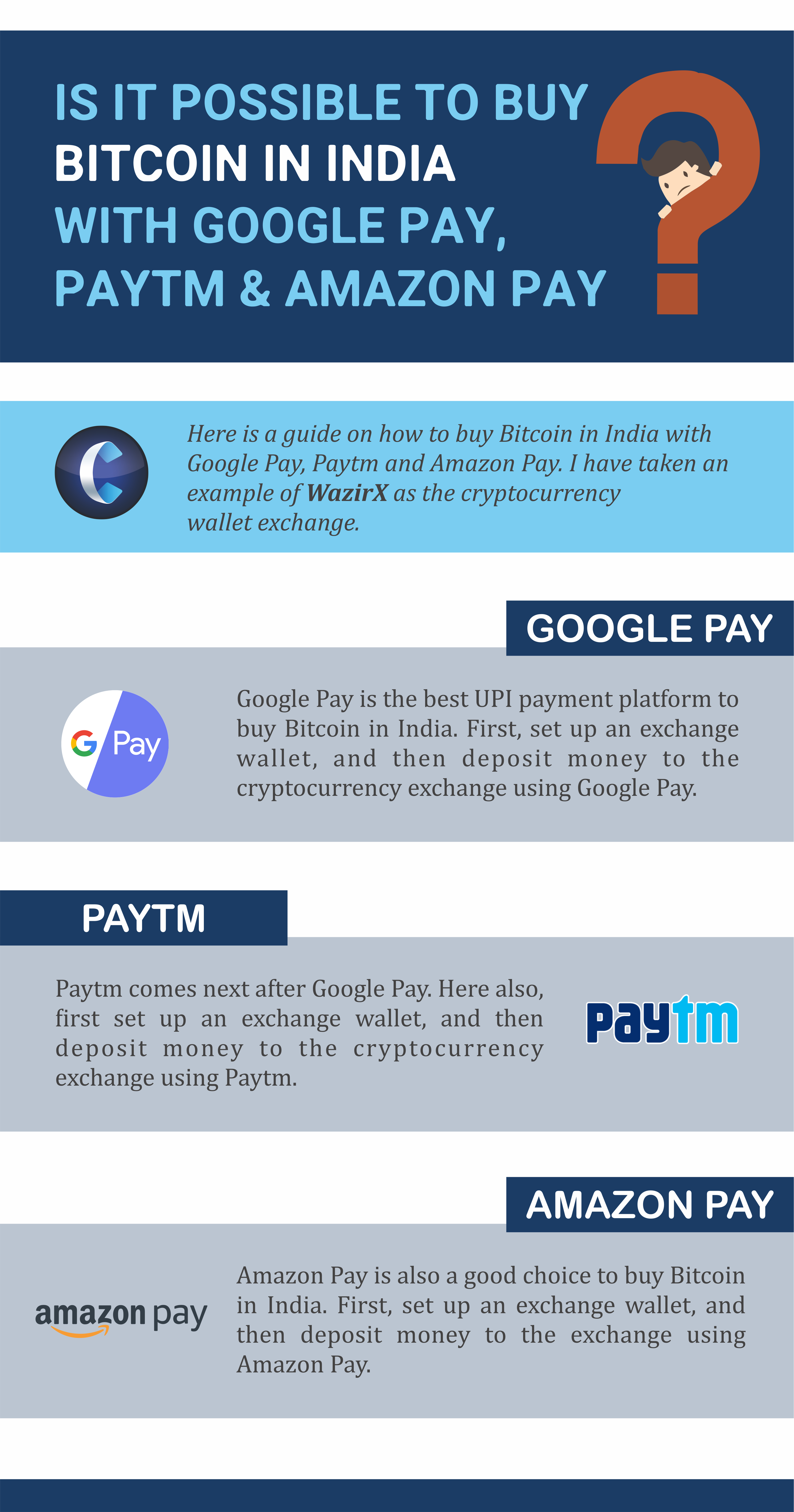 Buy Bitcoin In India With Google Pay, Paytm And Amazon Pay