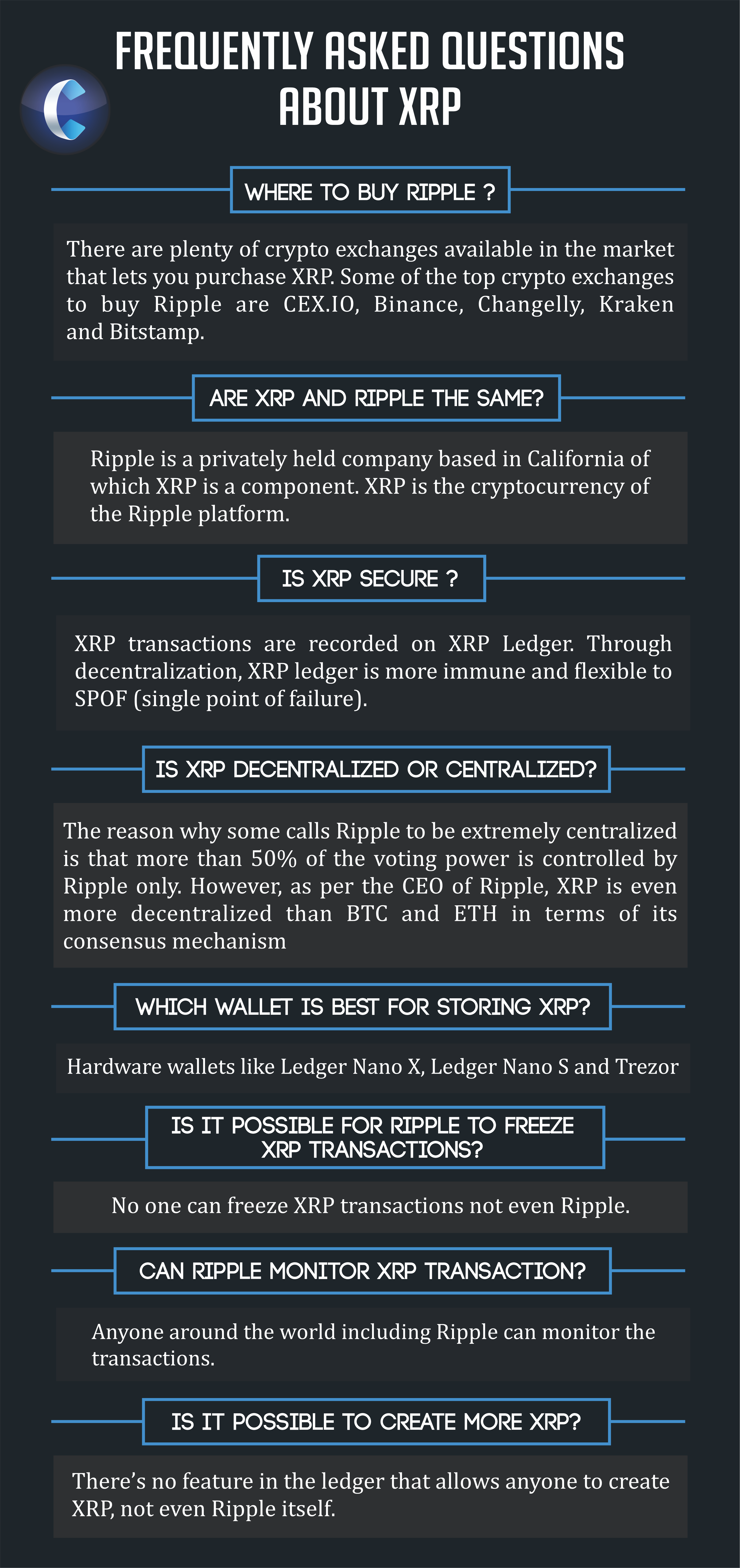 questions about xrp