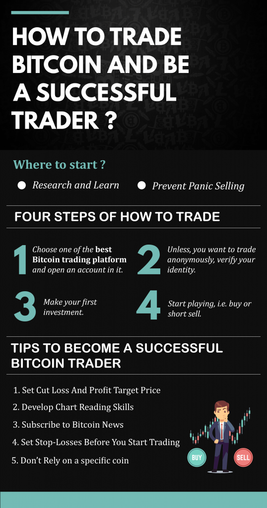 Trade Bitcoin successfully