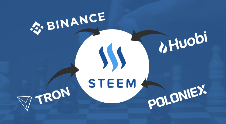 Tron Colluded With Binance, Huobi and Poloniex To Captivate Steemit