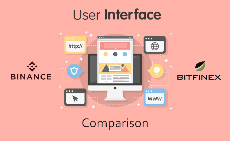 Binance vs bitfinex - user interface comparison