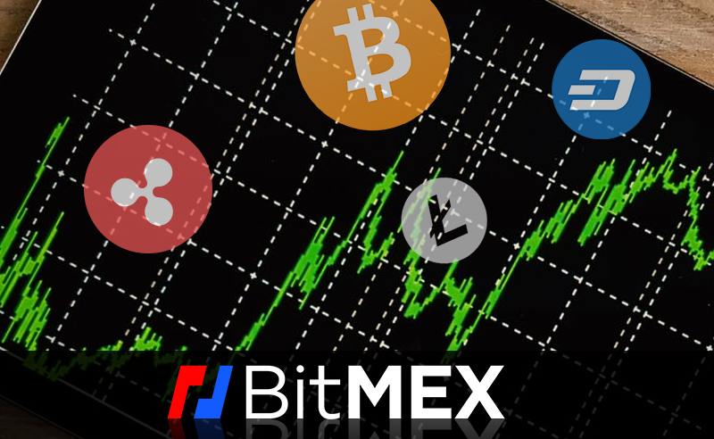 how to trade on bitmex