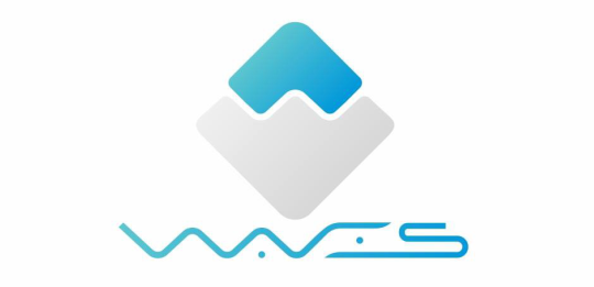 WAVES Technical Analysis: Price Declined by 14% in the Past Week
