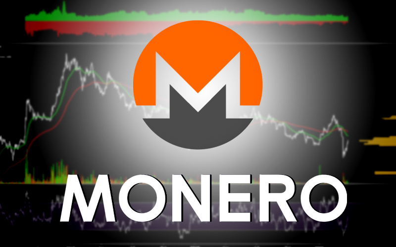 Monero Records All Time High Transactions Count