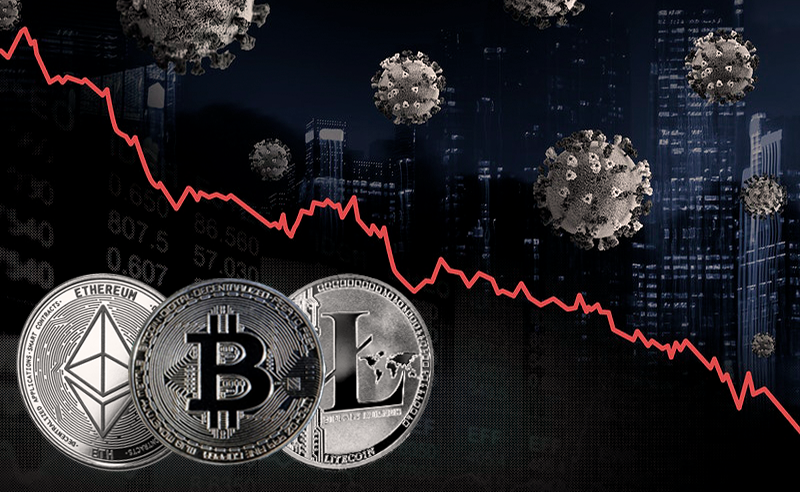Analyzing Coronavirus Adverse Impact On Cryptocurrencies