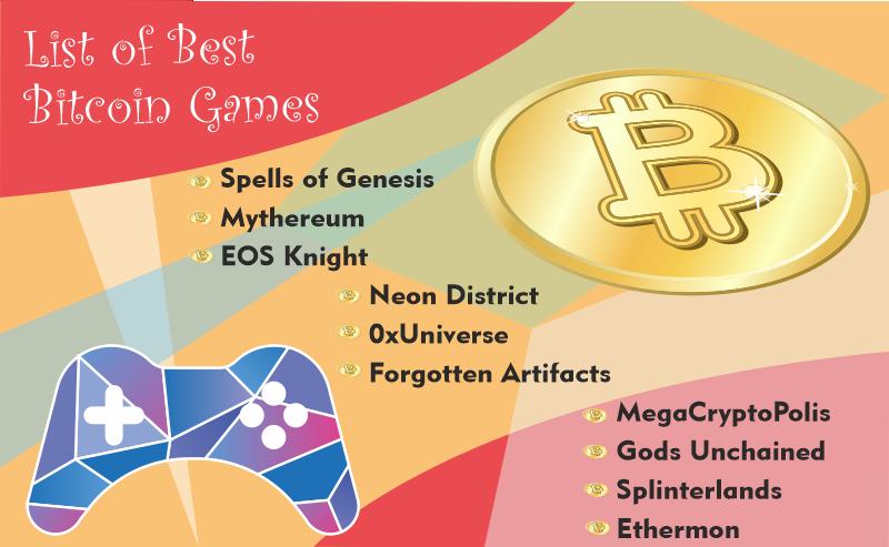 List of Best Bitcoin Games