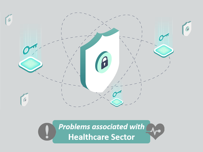 Problems associated with healthcare sector